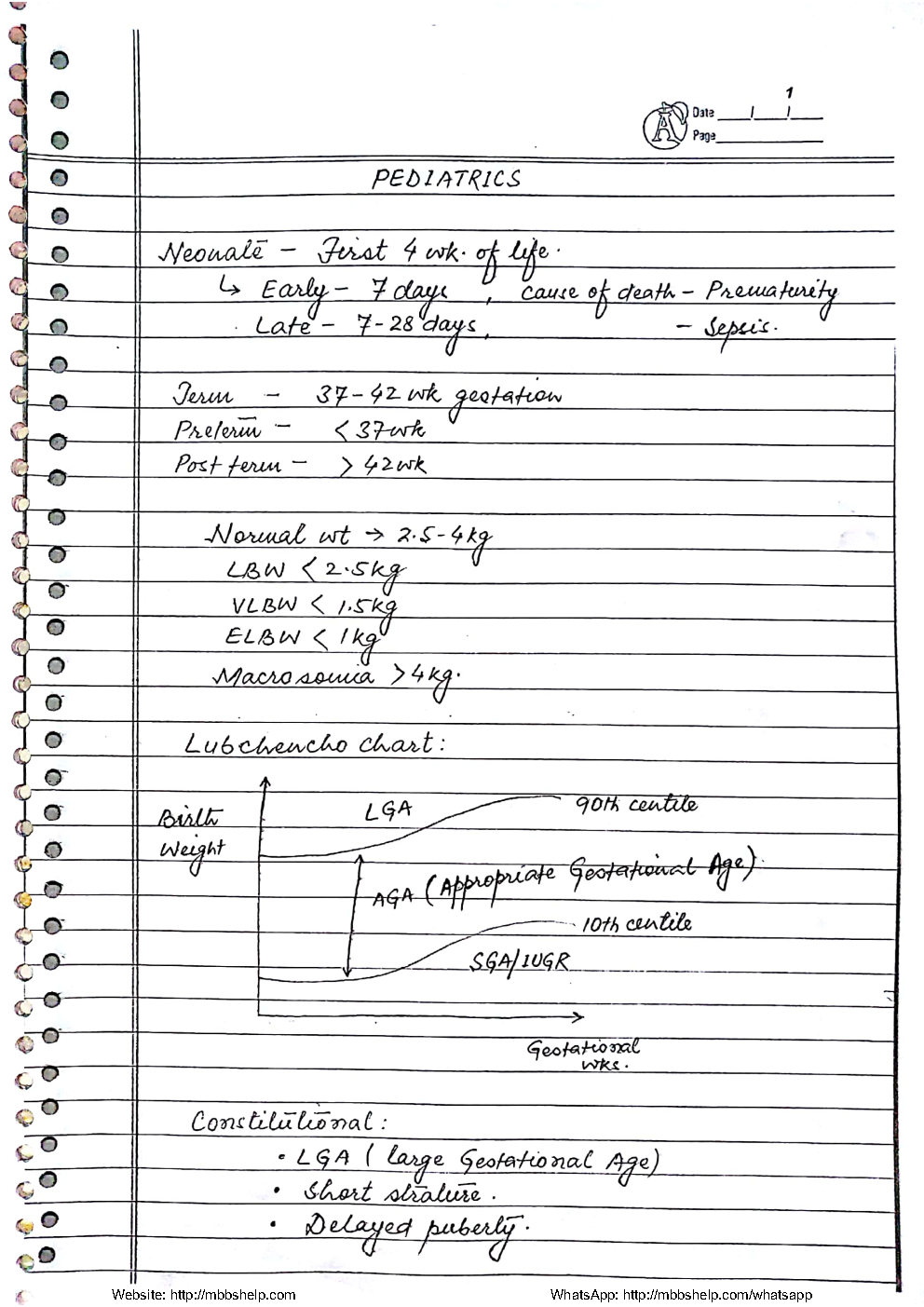 Final Year Mbbs Notes