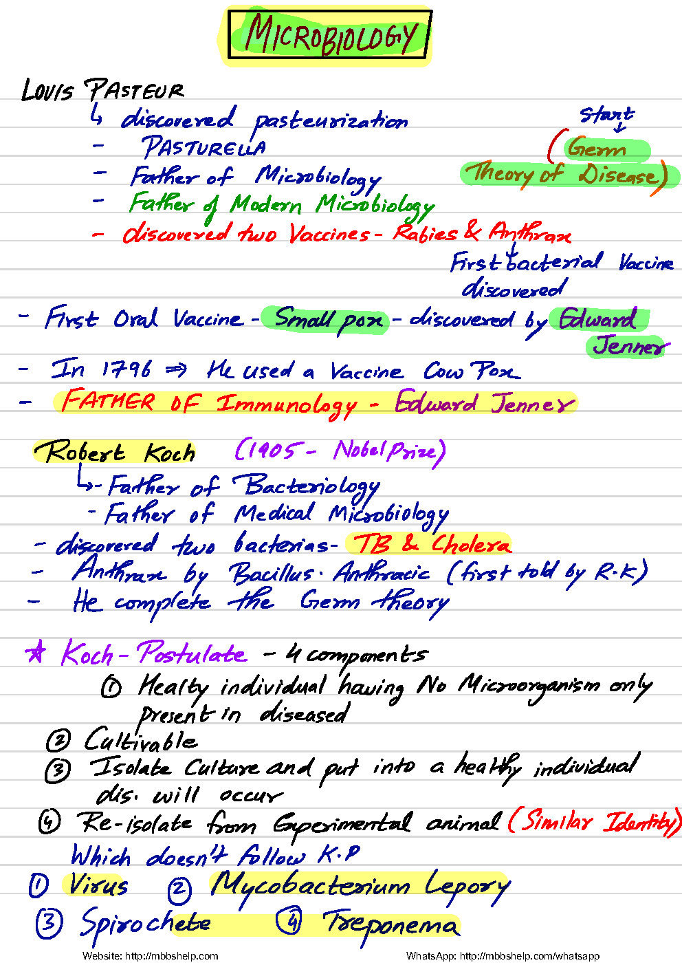 Microbiology – Leading faculty (A R  Jhamad)