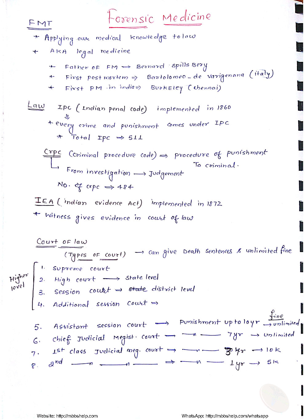 Marrow Handwritten Notes Pdf Free Download